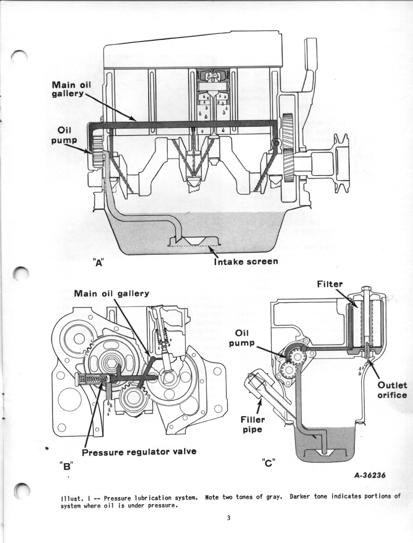 Comfortable Wiring Diagram For Farmall M Tractor Images - Electrical ...
