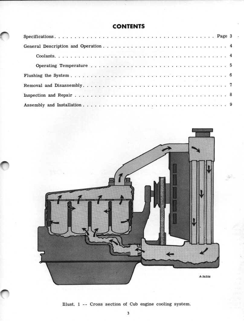 Gss 1016 Cooling System General Engine Diagram Page 1