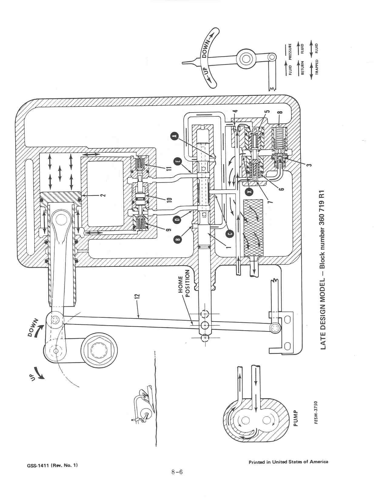 Farmall Cub Touch Control Diagram Electrical Wiring Diagrams International Tractor Section 8 Hydraulic System