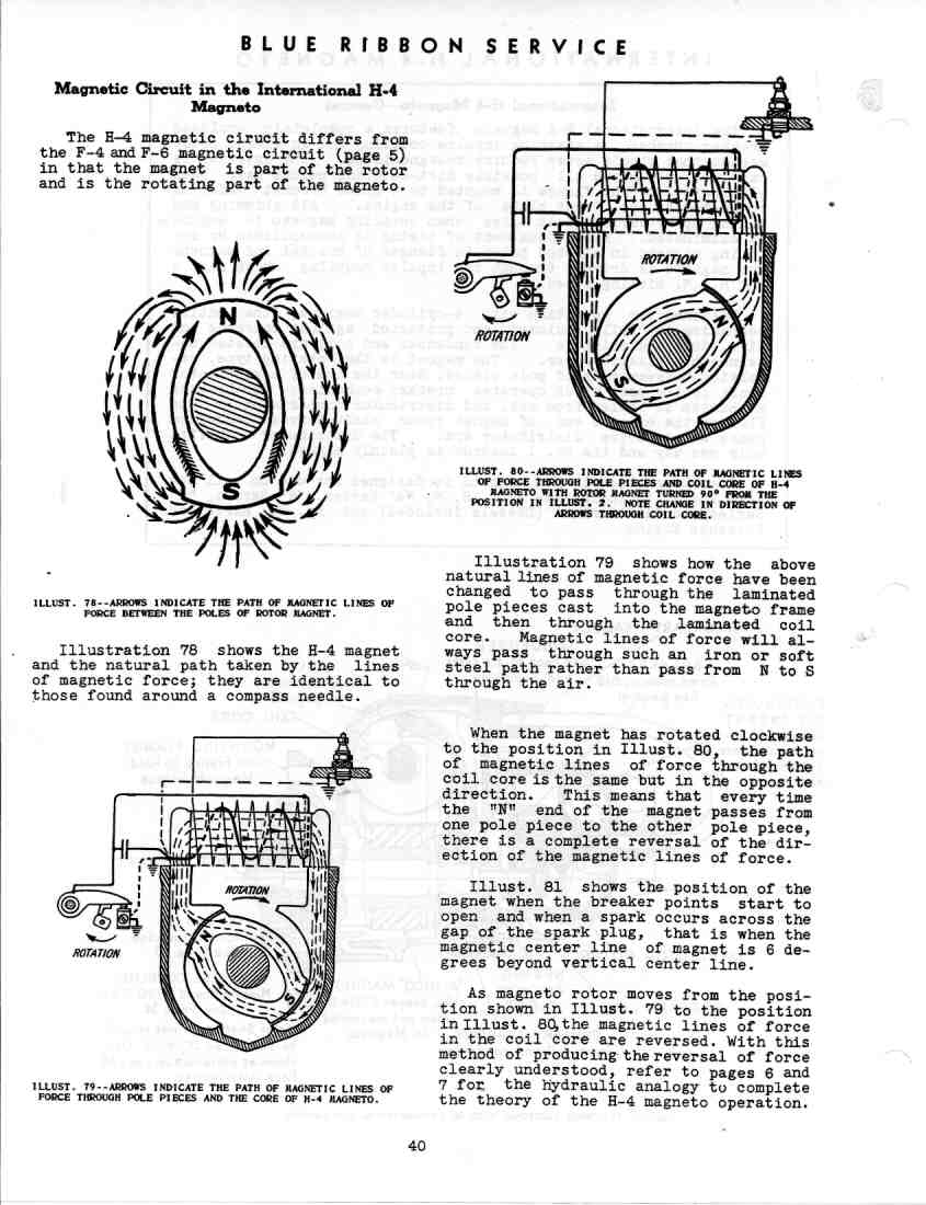 Enchanting Farmall A Magneto Wiring Diagram Picture Collection ...